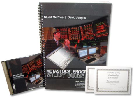 MetaStock Product